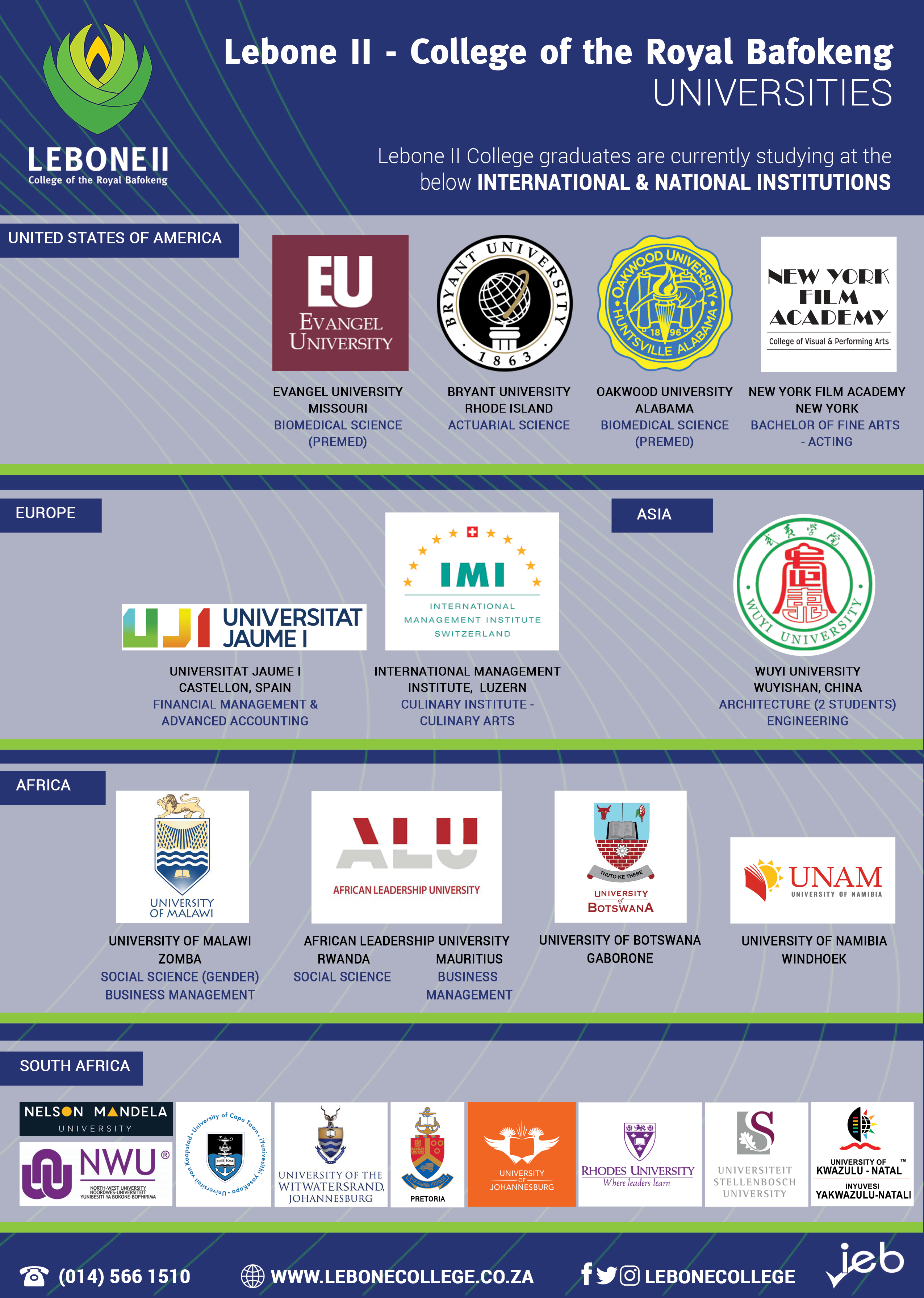 Alumni Universities 2019 2020