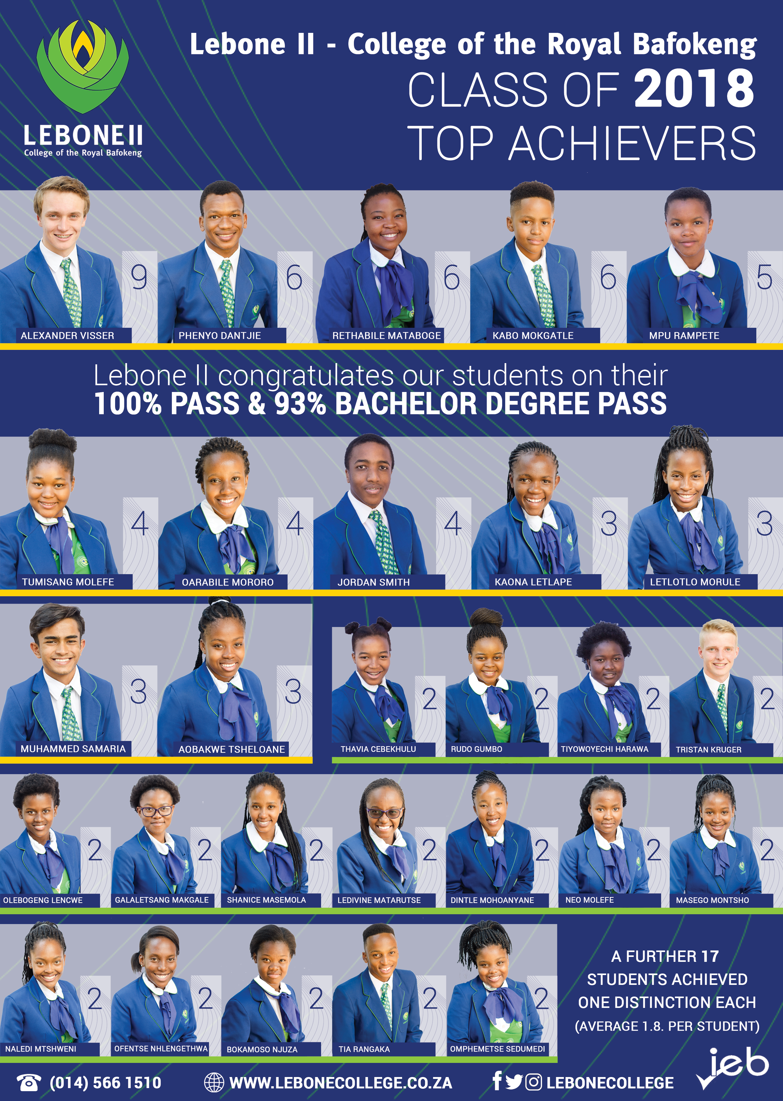 Matric Results Poster 2018 Final